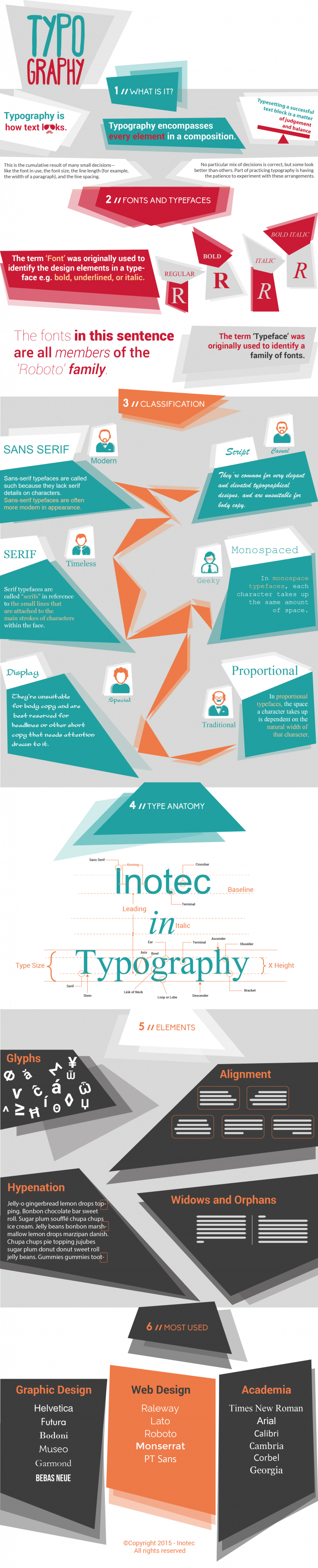 Infographic Typography Inotec