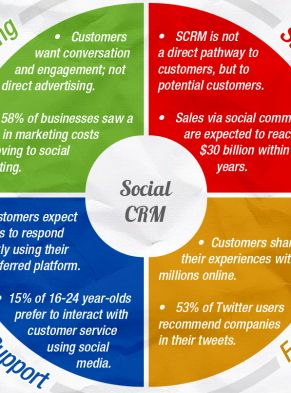 SCRM-infographic